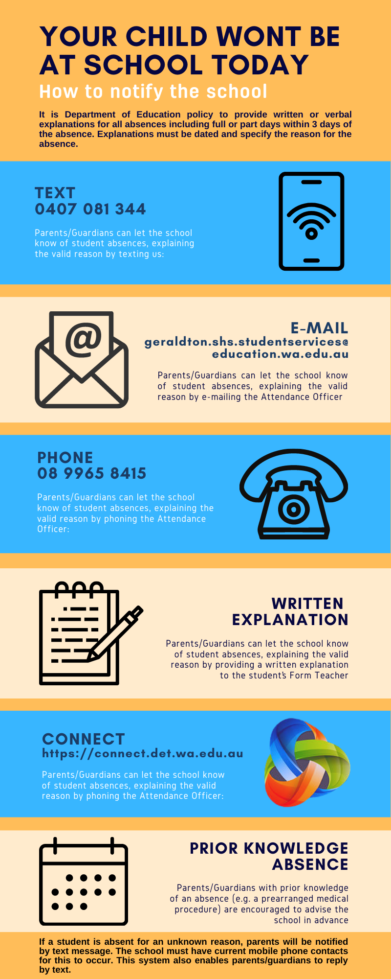 Attendance Matters Infographic with Connect added